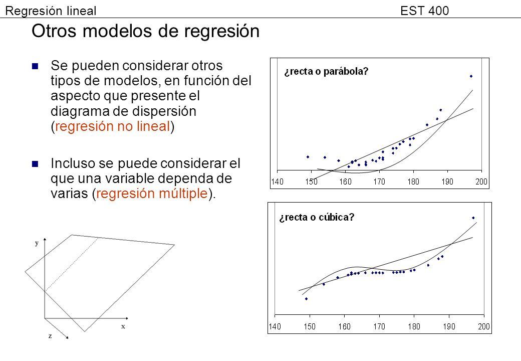 Otros modelos de regresión Se pueden considerar otros tipos de modelos, en función del aspecto que presente el diagrama de dispersión (regresión no li