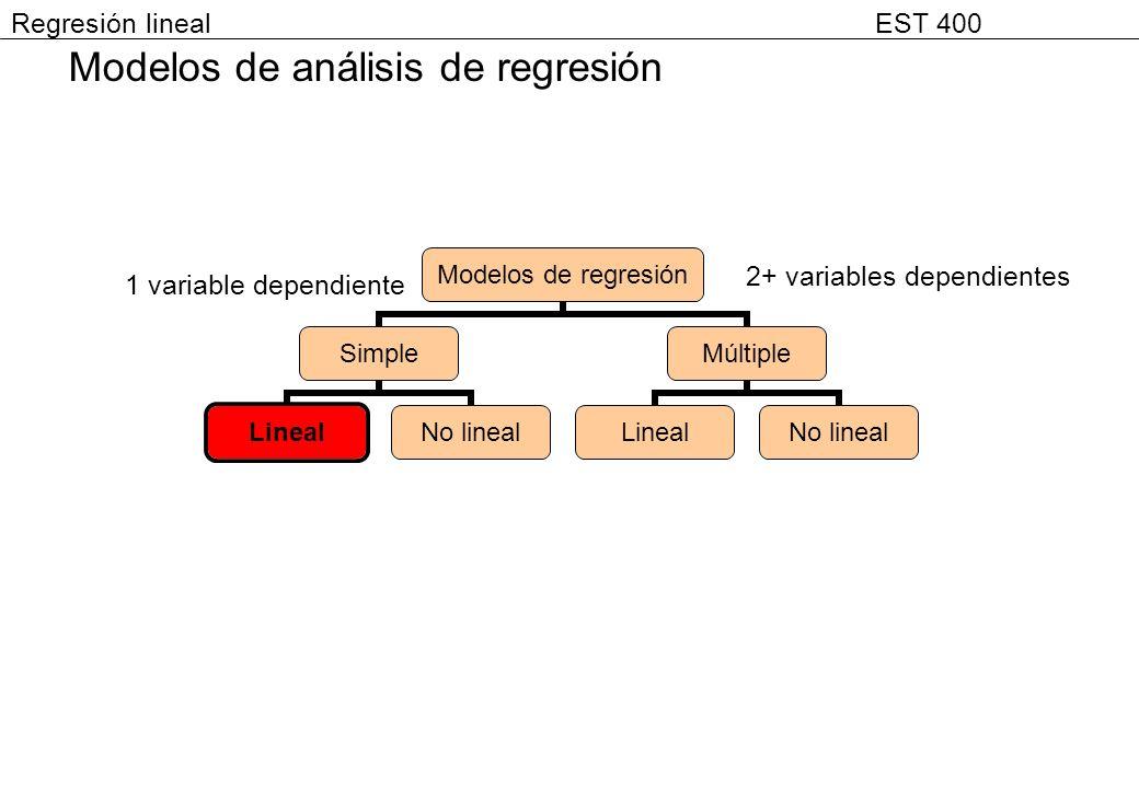 Modelos de análisis de regresión Modelos de regresión Simple LinealNo lineal Múltiple LinealNo lineal 1 variable dependiente 2+ variables dependientes