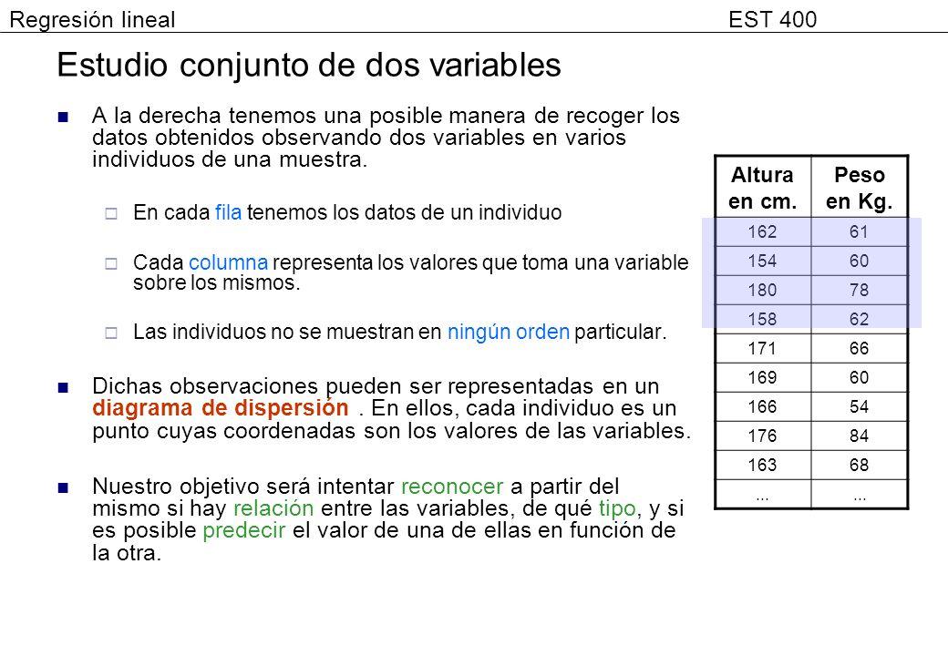 Estudio conjunto de dos variables A la derecha tenemos una posible manera de recoger los datos obtenidos observando dos variables en varios individuos
