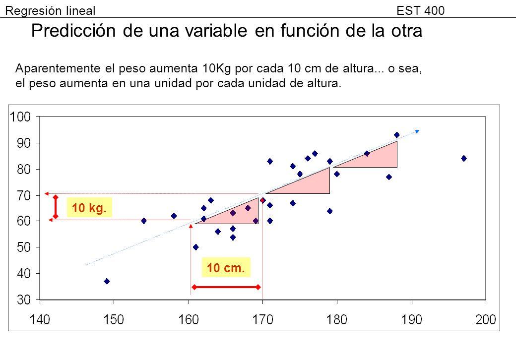 Predicción de una variable en función de la otra Aparentemente el peso aumenta 10Kg por cada 10 cm de altura... o sea, el peso aumenta en una unidad p