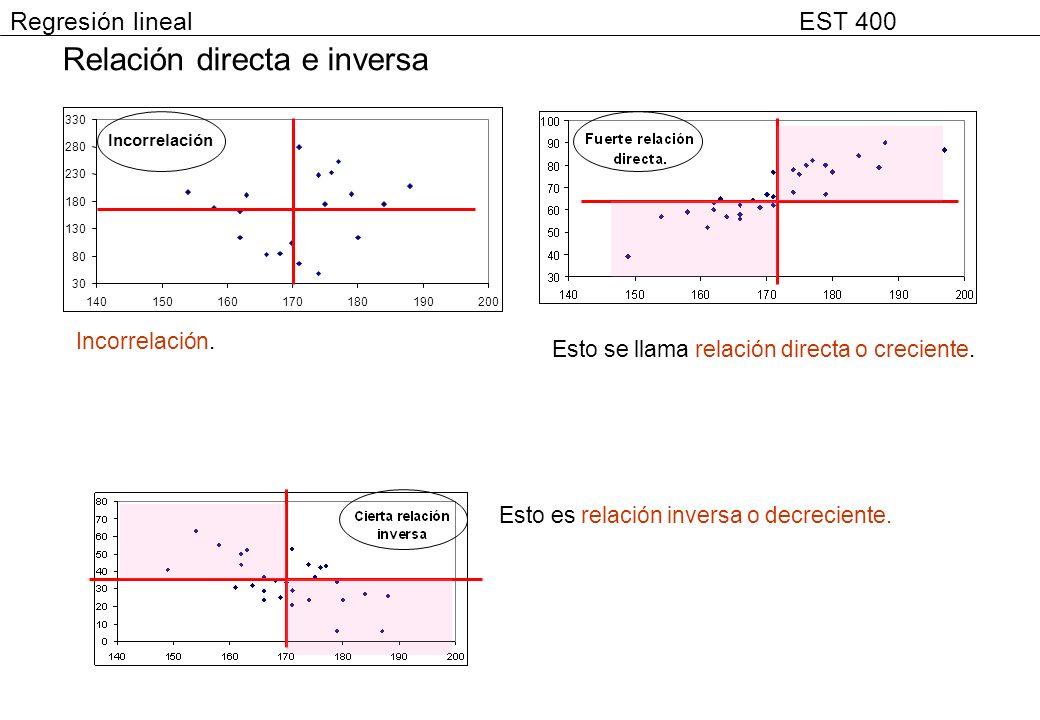 La covarianza entre dos variables, S xy, nos indica si la posible relación entre dos variables es directa o inversa.