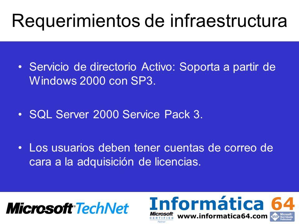 Requerimientos de infraestructura Servicio de directorio Activo: Soporta a partir de Windows 2000 con SP3. SQL Server 2000 Service Pack 3. Los usuario
