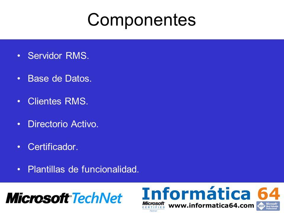Componentes Servidor RMS. Base de Datos. Clientes RMS. Directorio Activo. Certificador. Plantillas de funcionalidad.