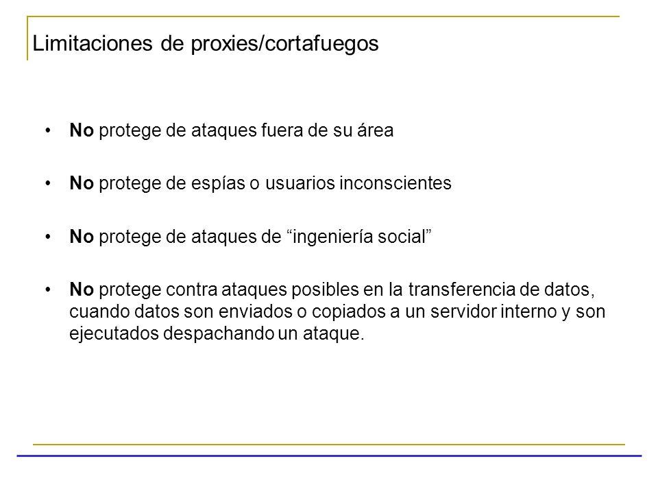 Limitaciones de proxies/cortafuegos No protege de ataques fuera de su área No protege de espías o usuarios inconscientes No protege de ataques de inge