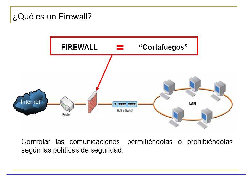¿Qué es un Firewall? Controlar las comunicaciones, permitiéndolas o prohibiéndolas según las políticas de seguridad. FIREWALL = Cortafuegos