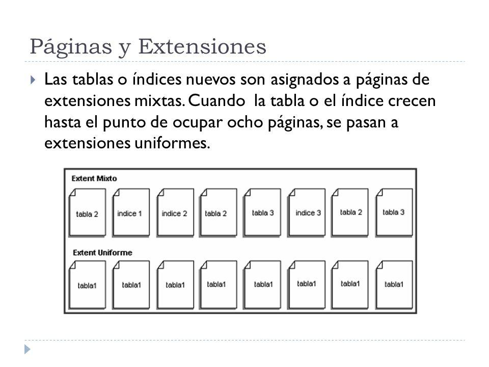 Páginas y Extensiones Las tablas o índices nuevos son asignados a páginas de extensiones mixtas. Cuando la tabla o el índice crecen hasta el punto de