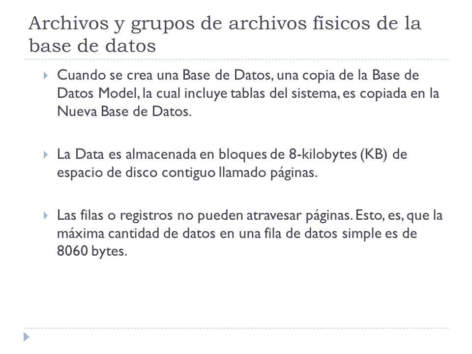 Archivos y grupos de archivos físicos de la base de datos Cuando se crea una Base de Datos, una copia de la Base de Datos Model, la cual incluye tablas del sistema, es copiada en la Nueva Base de Datos.