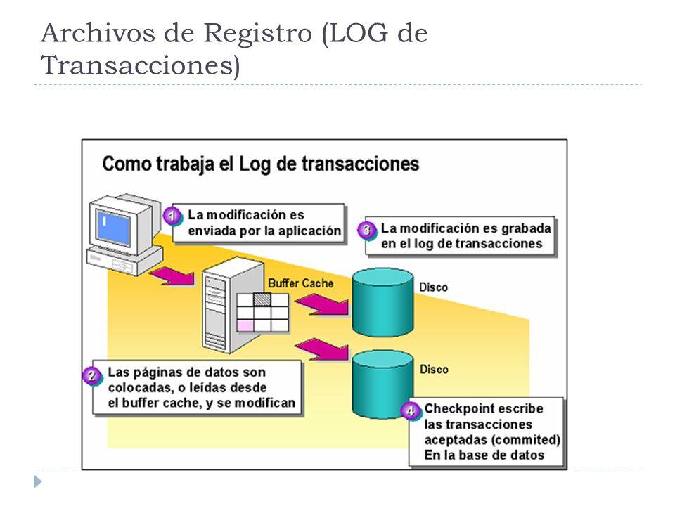Archivos de Registro (LOG de Transacciones)