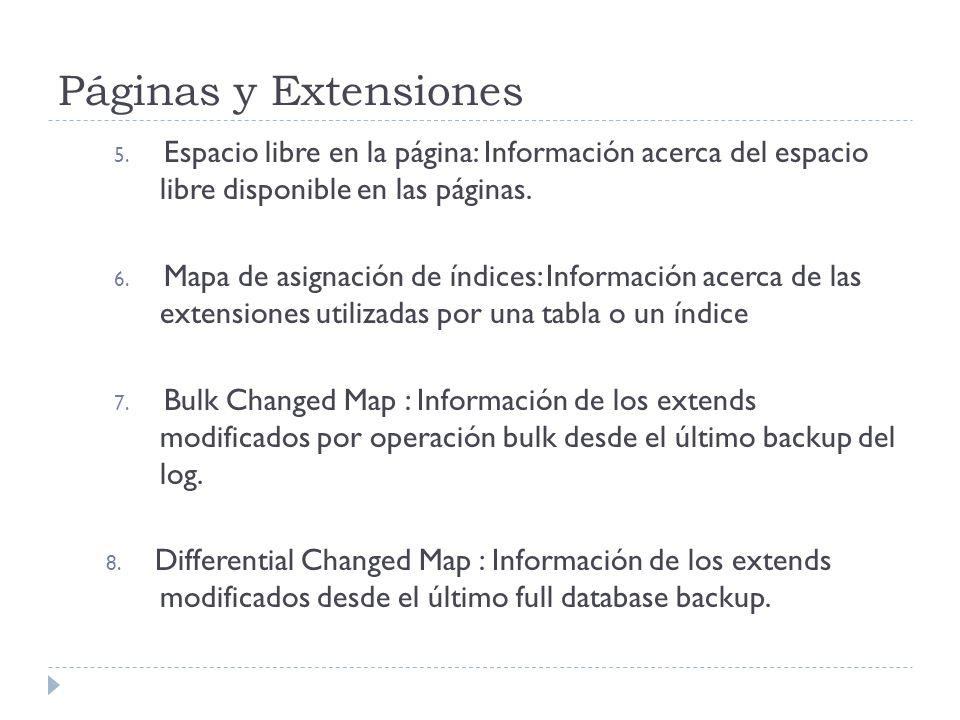 Páginas y Extensiones 5. Espacio libre en la página: Información acerca del espacio libre disponible en las páginas. 6. Mapa de asignación de índices: