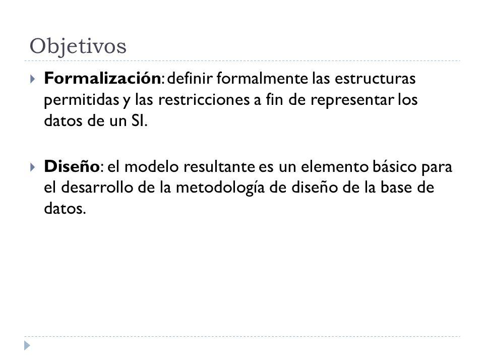 Objetivos Formalización: definir formalmente las estructuras permitidas y las restricciones a fin de representar los datos de un SI. Diseño: el modelo