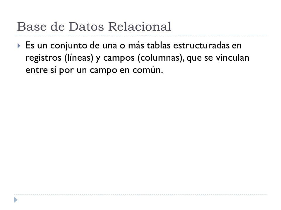 Base de Datos Relacional Es un conjunto de una o más tablas estructuradas en registros (líneas) y campos (columnas), que se vinculan entre sí por un c