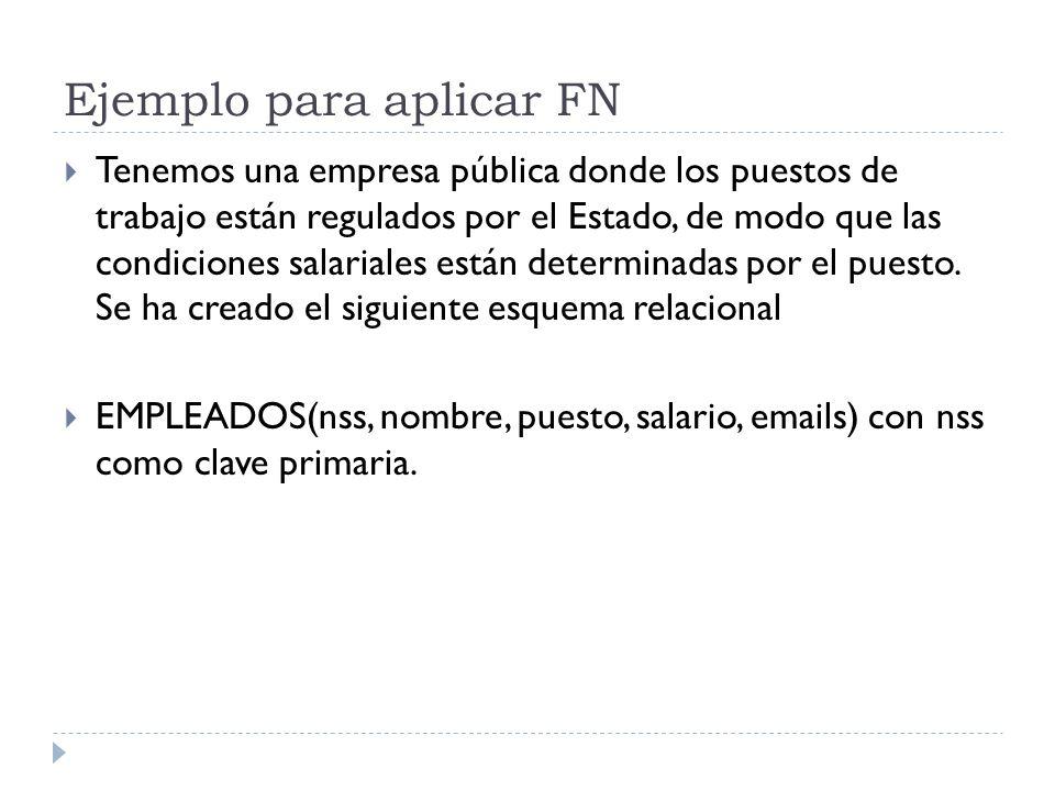 Ejemplo para aplicar FN Tenemos una empresa pública donde los puestos de trabajo están regulados por el Estado, de modo que las condiciones salariales