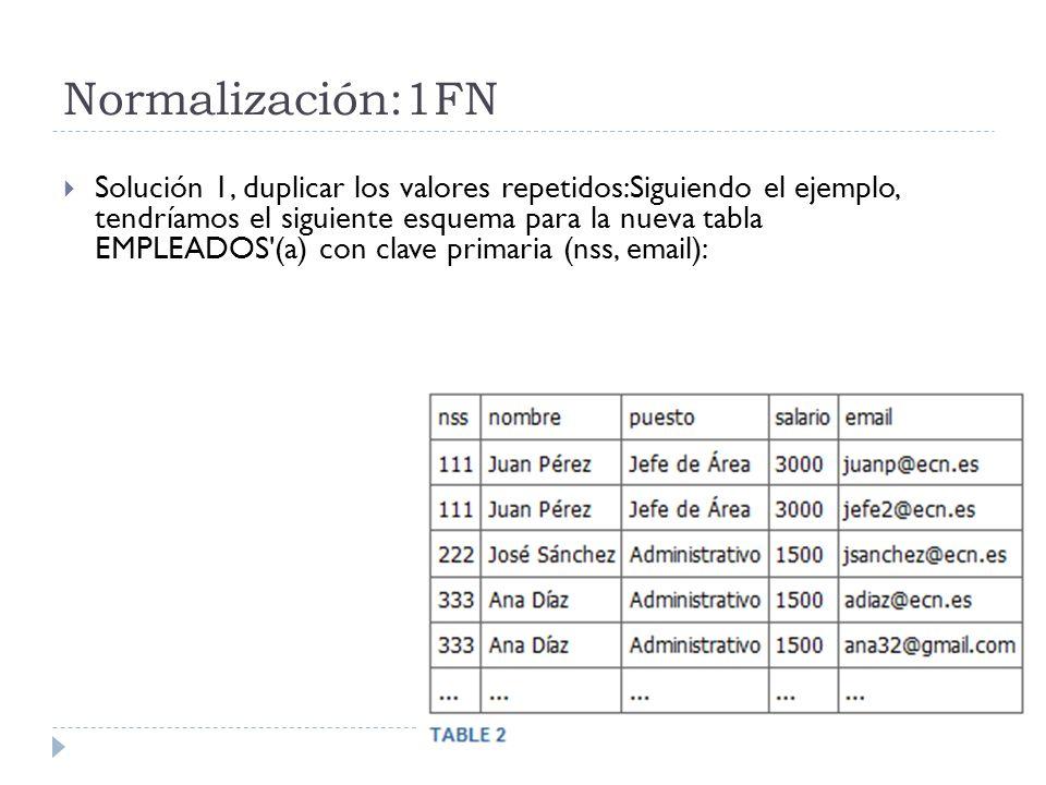 Normalización:1FN Solución 1, duplicar los valores repetidos:Siguiendo el ejemplo, tendríamos el siguiente esquema para la nueva tabla EMPLEADOS'(a) c