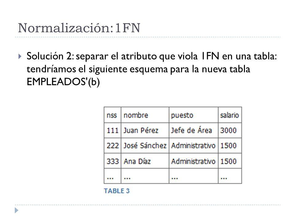 Normalización:1FN Solución 2: separar el atributo que viola 1FN en una tabla: tendríamos el siguiente esquema para la nueva tabla EMPLEADOS'(b)
