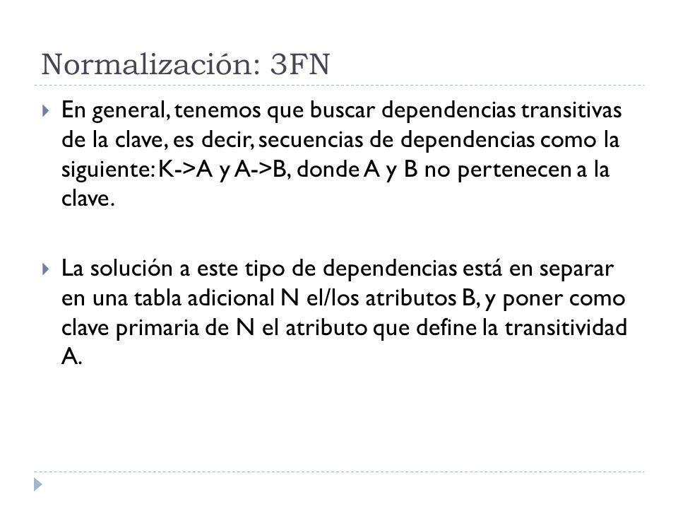 Normalización: 3FN En general, tenemos que buscar dependencias transitivas de la clave, es decir, secuencias de dependencias como la siguiente: K->A y