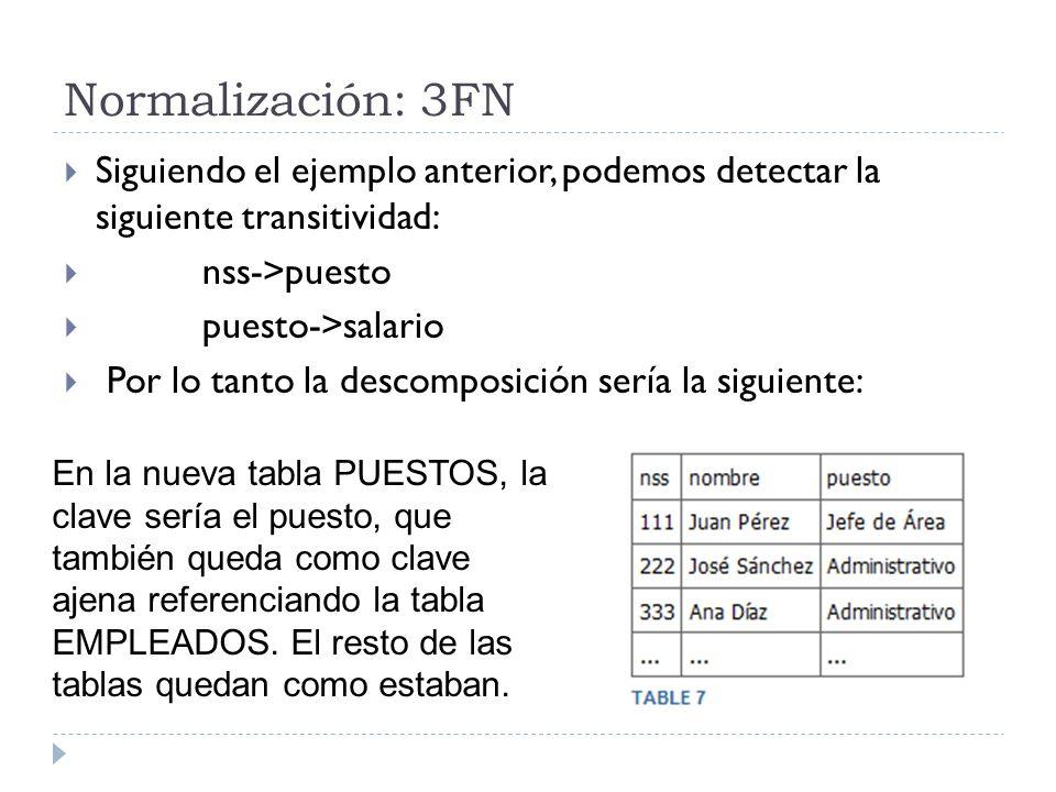 Normalización: 3FN Siguiendo el ejemplo anterior, podemos detectar la siguiente transitividad: nss->puesto puesto->salario Por lo tanto la descomposic