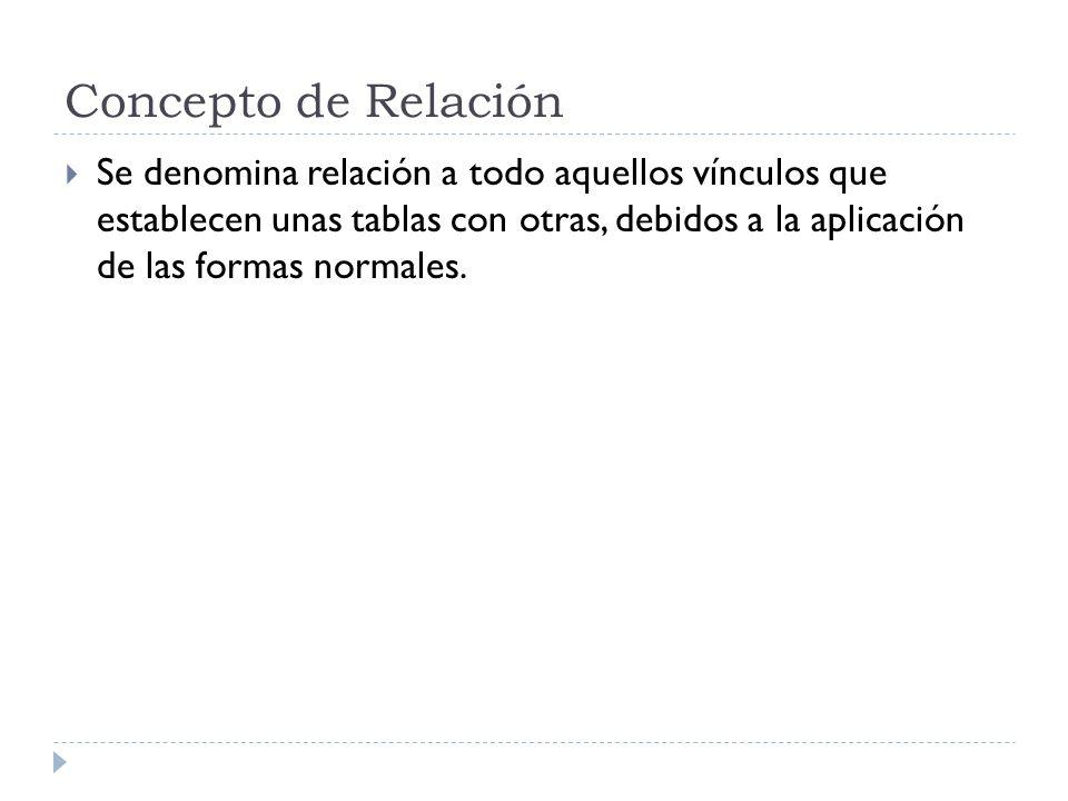 Concepto de Relación Se denomina relación a todo aquellos vínculos que establecen unas tablas con otras, debidos a la aplicación de las formas normale