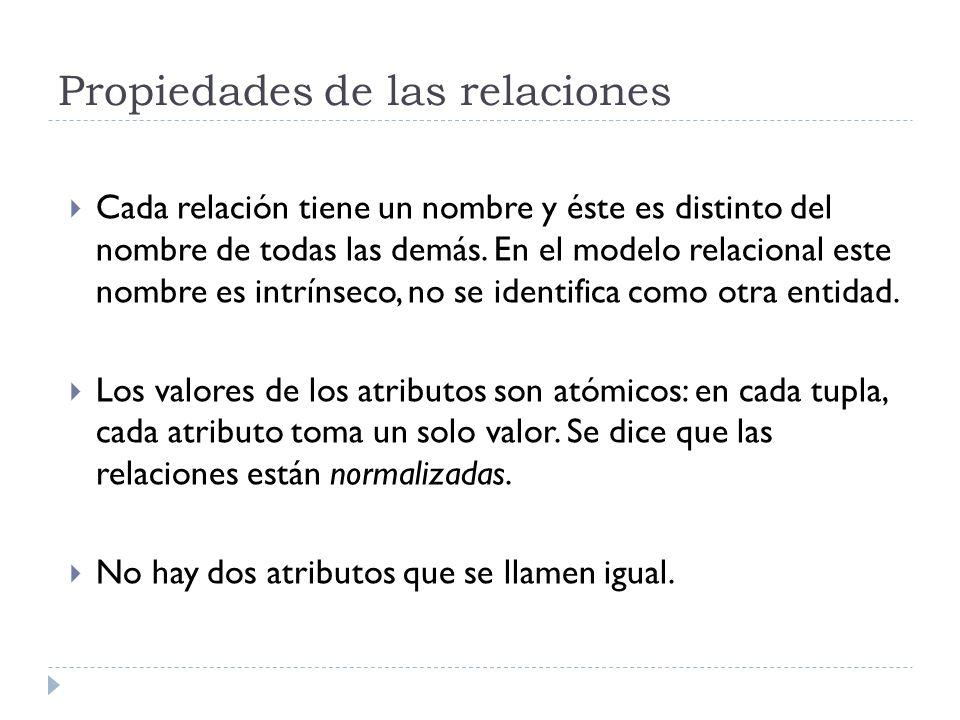 Propiedades de las relaciones Cada relación tiene un nombre y éste es distinto del nombre de todas las demás. En el modelo relacional este nombre es i