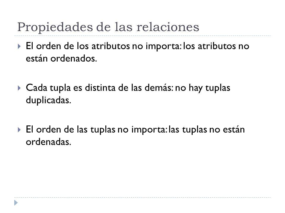 Propiedades de las relaciones El orden de los atributos no importa: los atributos no están ordenados. Cada tupla es distinta de las demás: no hay tupl