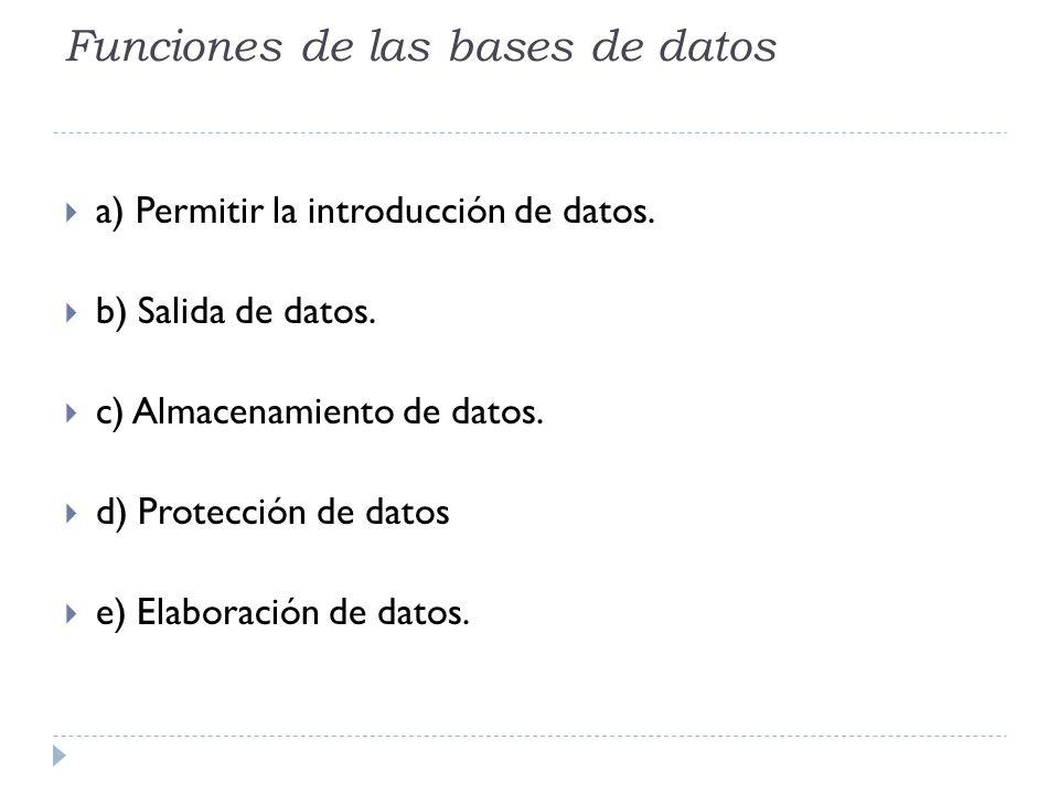 Funciones de las bases de datos a) Permitir la introducción de datos. b) Salida de datos. c) Almacenamiento de datos. d) Protección de datos e) Elabor