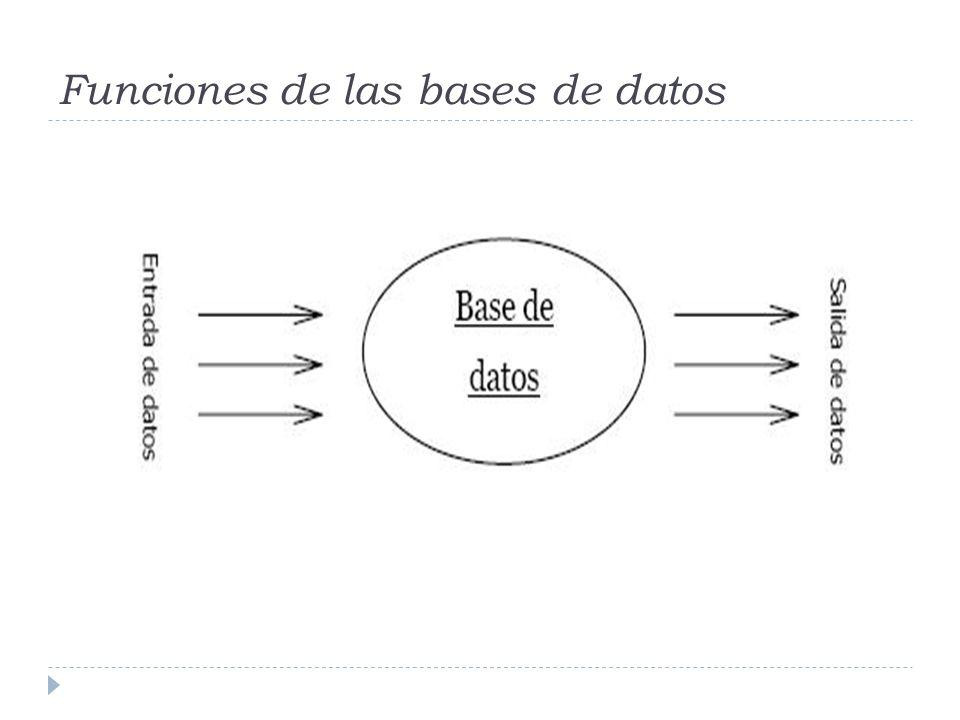 Normalización: 2FN Por tanto, de las soluciones anteriores, la tabla EMPLEADOS (b) está en 1FN (y la tabla EMAILS no tiene atributos no clave), por lo que el esquema está en 2FN.