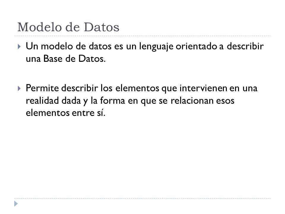 Modelo de Datos Un modelo de datos es un lenguaje orientado a describir una Base de Datos. Permite describir los elementos que intervienen en una real