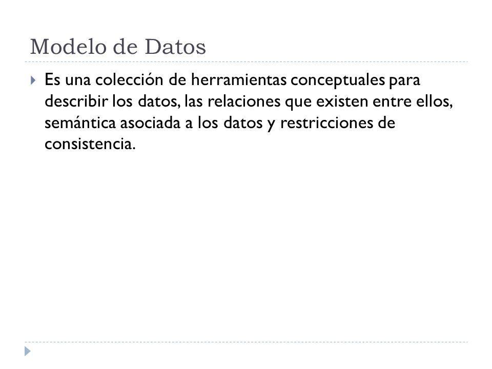 Modelo de Datos Es una colección de herramientas conceptuales para describir los datos, las relaciones que existen entre ellos, semántica asociada a l