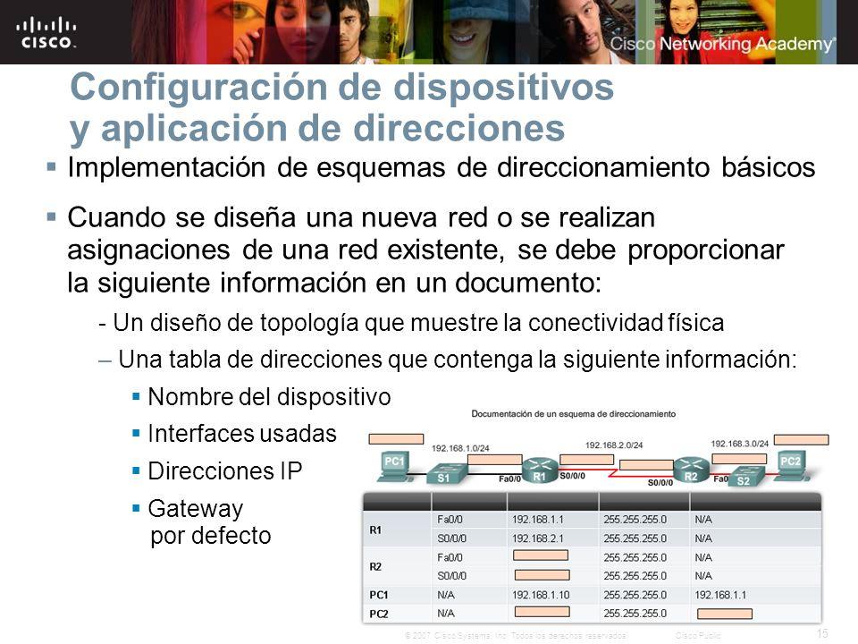 15 © 2007 Cisco Systems, Inc. Todos los derechos reservados.Cisco Public Configuración de dispositivos y aplicación de direcciones Implementación de e