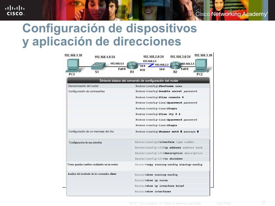 17 © 2007 Cisco Systems, Inc. Todos los derechos reservados.Cisco Public Configuración de dispositivos y aplicación de direcciones