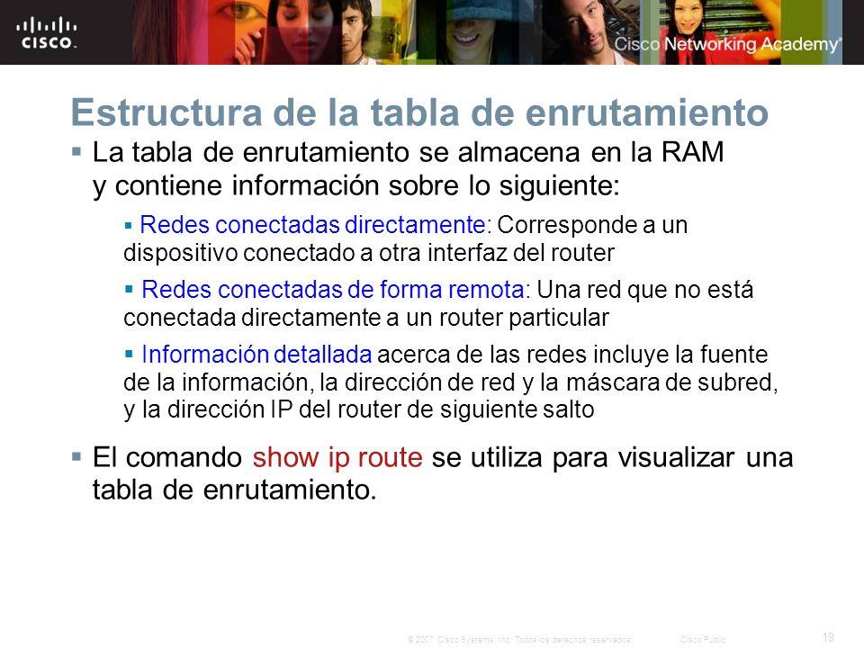 19 © 2007 Cisco Systems, Inc. Todos los derechos reservados.Cisco Public Estructura de la tabla de enrutamiento La tabla de enrutamiento se almacena e