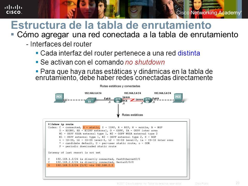 20 © 2007 Cisco Systems, Inc. Todos los derechos reservados.Cisco Public Estructura de la tabla de enrutamiento Cómo agregar una red conectada a la ta