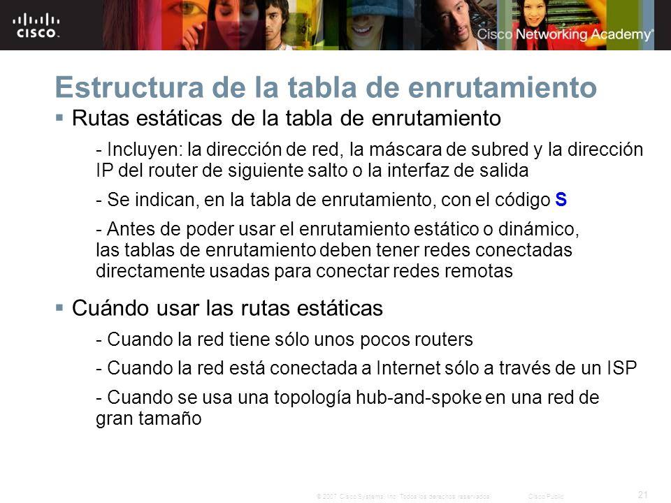 21 © 2007 Cisco Systems, Inc. Todos los derechos reservados.Cisco Public Estructura de la tabla de enrutamiento Rutas estáticas de la tabla de enrutam