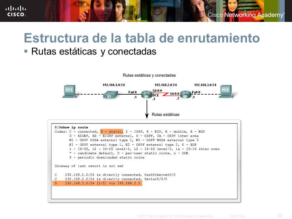 22 © 2007 Cisco Systems, Inc. Todos los derechos reservados.Cisco Public Estructura de la tabla de enrutamiento Rutas estáticas y conectadas