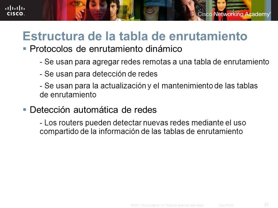 23 © 2007 Cisco Systems, Inc. Todos los derechos reservados.Cisco Public Estructura de la tabla de enrutamiento Protocolos de enrutamiento dinámico -