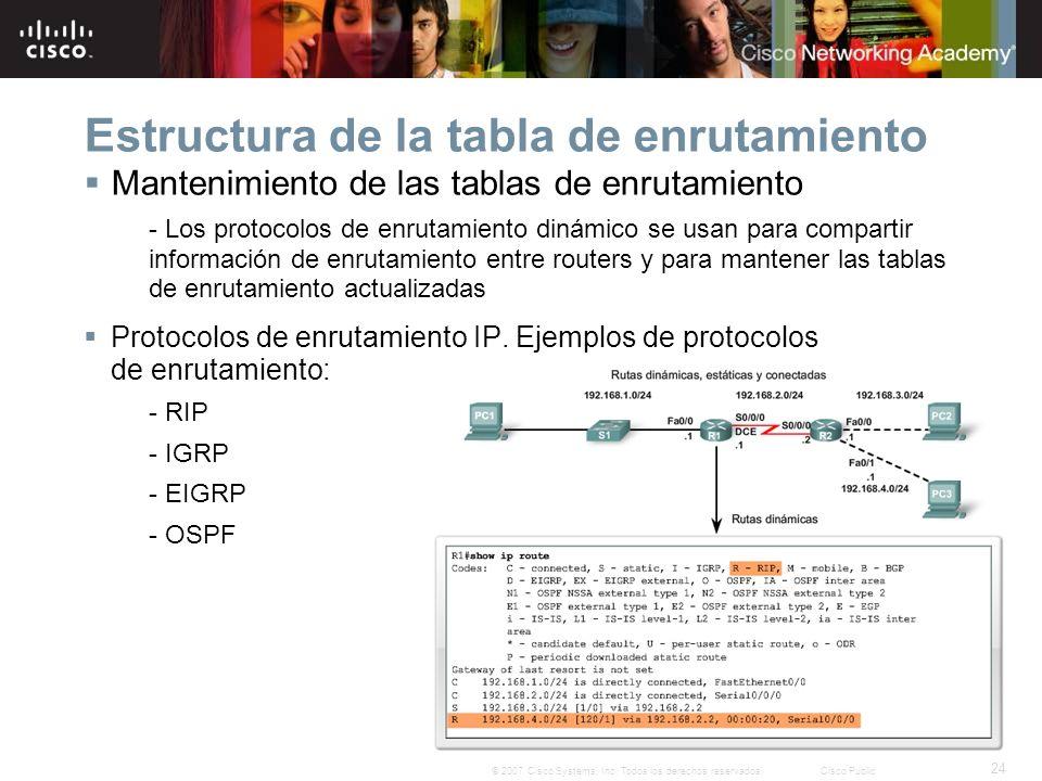 24 © 2007 Cisco Systems, Inc. Todos los derechos reservados.Cisco Public Estructura de la tabla de enrutamiento Mantenimiento de las tablas de enrutam
