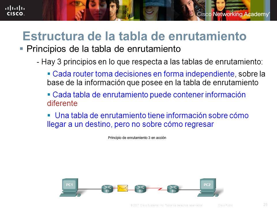 25 © 2007 Cisco Systems, Inc. Todos los derechos reservados.Cisco Public Estructura de la tabla de enrutamiento Principios de la tabla de enrutamiento