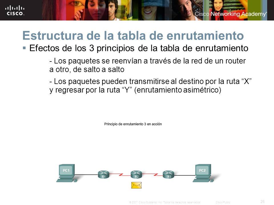 26 © 2007 Cisco Systems, Inc. Todos los derechos reservados.Cisco Public Estructura de la tabla de enrutamiento Efectos de los 3 principios de la tabl