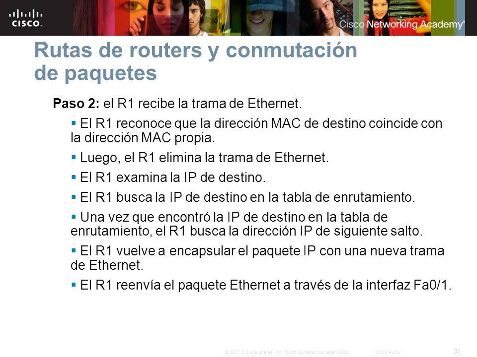 35 © 2007 Cisco Systems, Inc. Todos los derechos reservados.Cisco Public Rutas de routers y conmutación de paquetes Paso 2: el R1 recibe la trama de E