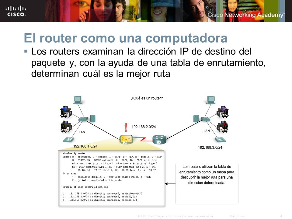 5 © 2007 Cisco Systems, Inc. Todos los derechos reservados.Cisco Public El router como una computadora Los routers examinan la dirección IP de destino