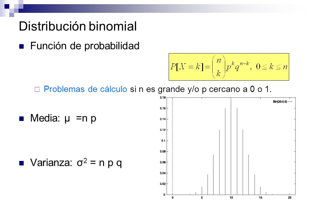 Distribución binomial Función de probabilidad Problemas de cálculo si n es grande y/o p cercano a 0 o 1. Media: μ =n p Varianza: σ 2 = n p q