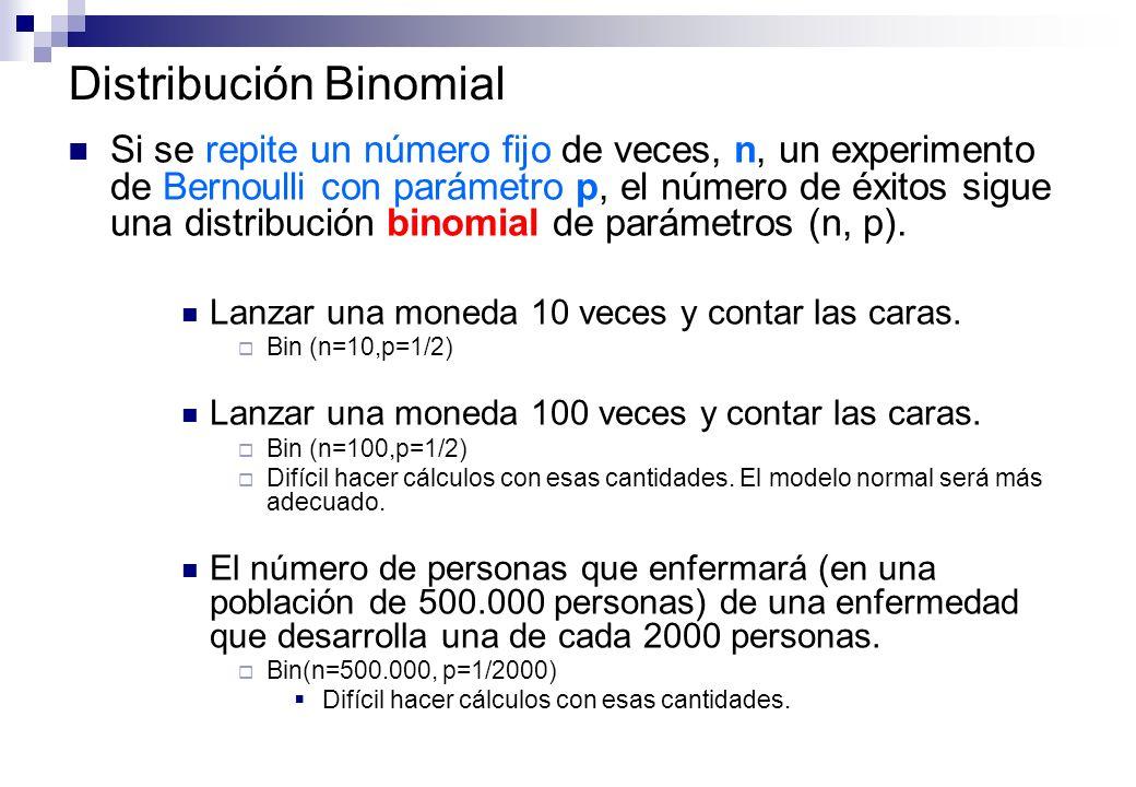 Distribución Binomial Si se repite un número fijo de veces, n, un experimento de Bernoulli con parámetro p, el número de éxitos sigue una distribución