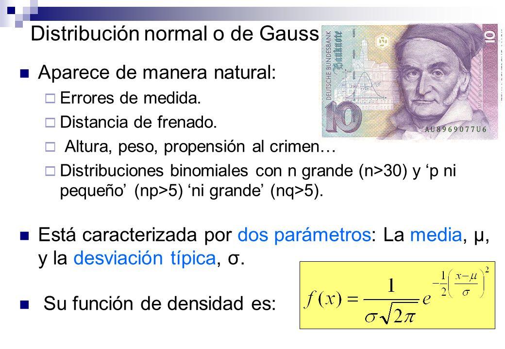 Distribución normal o de Gauss Aparece de manera natural: Errores de medida. Distancia de frenado. Altura, peso, propensión al crimen… Distribuciones