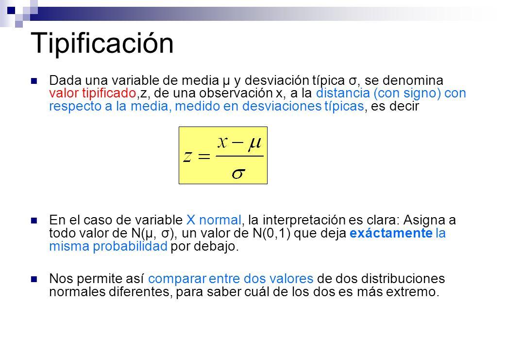 Tipificación Dada una variable de media μ y desviación típica σ, se denomina valor tipificado,z, de una observación x, a la distancia (con signo) con