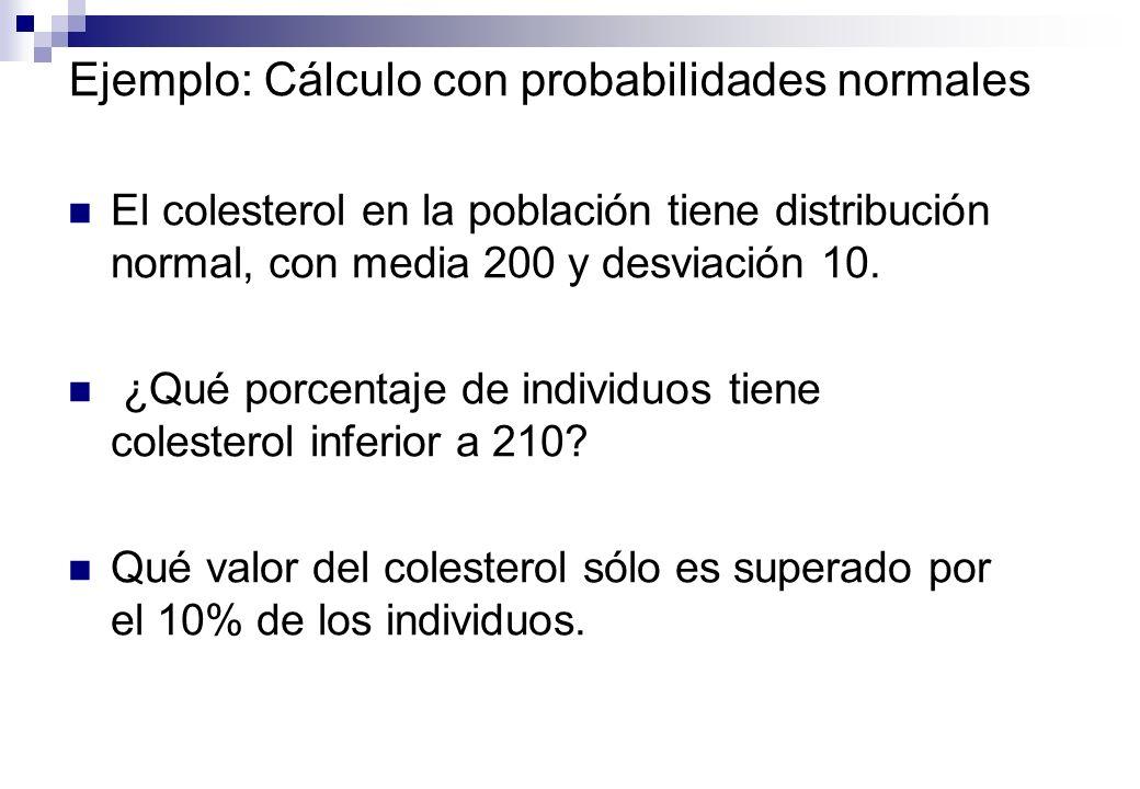 Ejemplo: Cálculo con probabilidades normales El colesterol en la población tiene distribución normal, con media 200 y desviación 10. ¿Qué porcentaje d