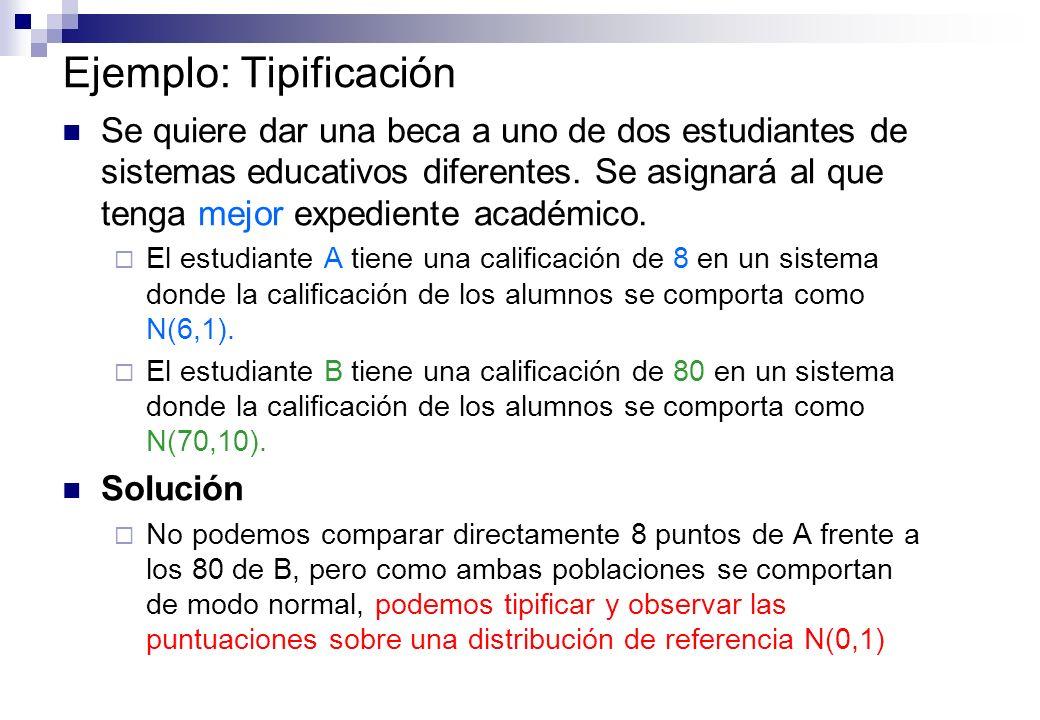 Ejemplo: Tipificación Se quiere dar una beca a uno de dos estudiantes de sistemas educativos diferentes. Se asignará al que tenga mejor expediente aca