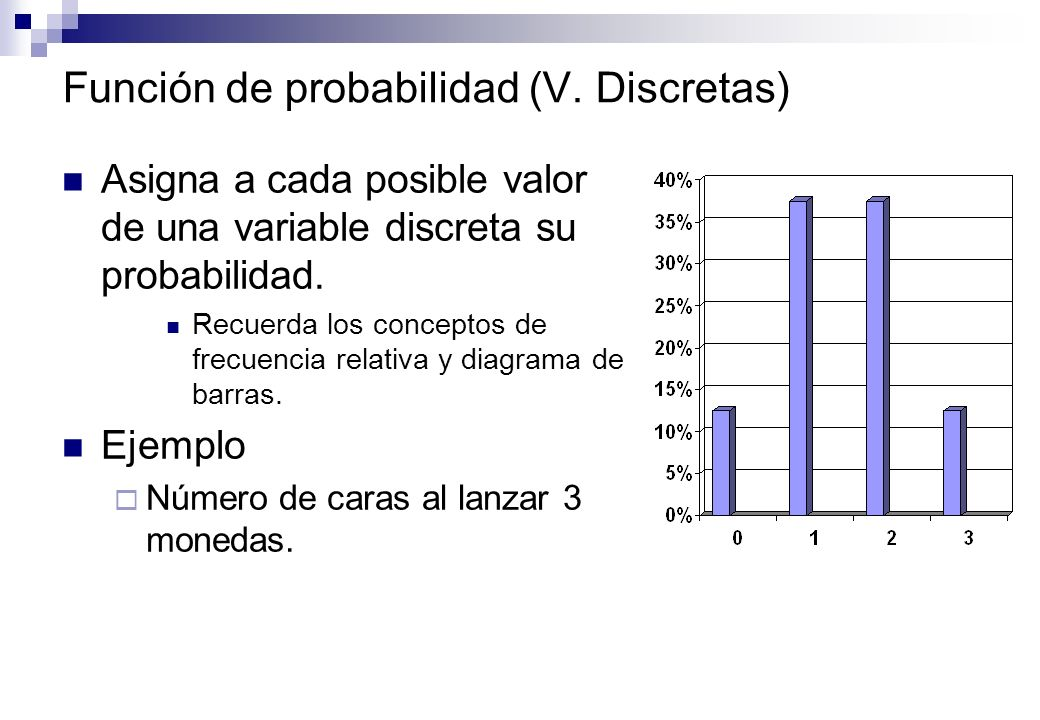 Función de probabilidad (V. Discretas) Asigna a cada posible valor de una variable discreta su probabilidad. Recuerda los conceptos de frecuencia rela