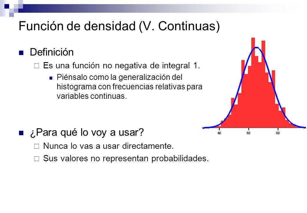 Función de densidad (V. Continuas) Definición Es una función no negativa de integral 1. Piénsalo como la generalización del histograma con frecuencias
