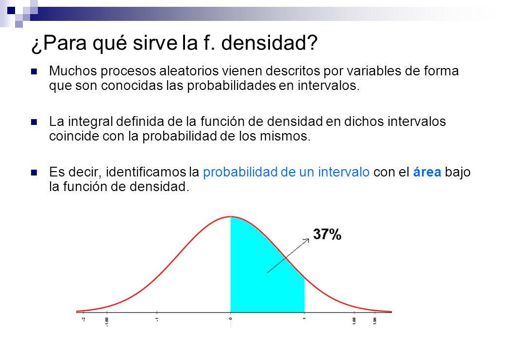 ¿Para qué sirve la f. densidad? Muchos procesos aleatorios vienen descritos por variables de forma que son conocidas las probabilidades en intervalos.