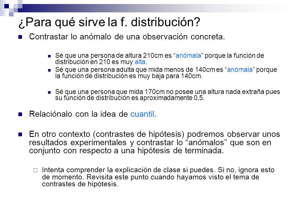 ¿Para qué sirve la f. distribución? Contrastar lo anómalo de una observación concreta. Sé que una persona de altura 210cm es anómala porque la función