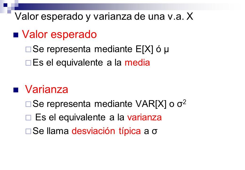 Valor esperado y varianza de una v.a. X Valor esperado Se representa mediante E[X] ó μ Es el equivalente a la media Varianza Se representa mediante VA